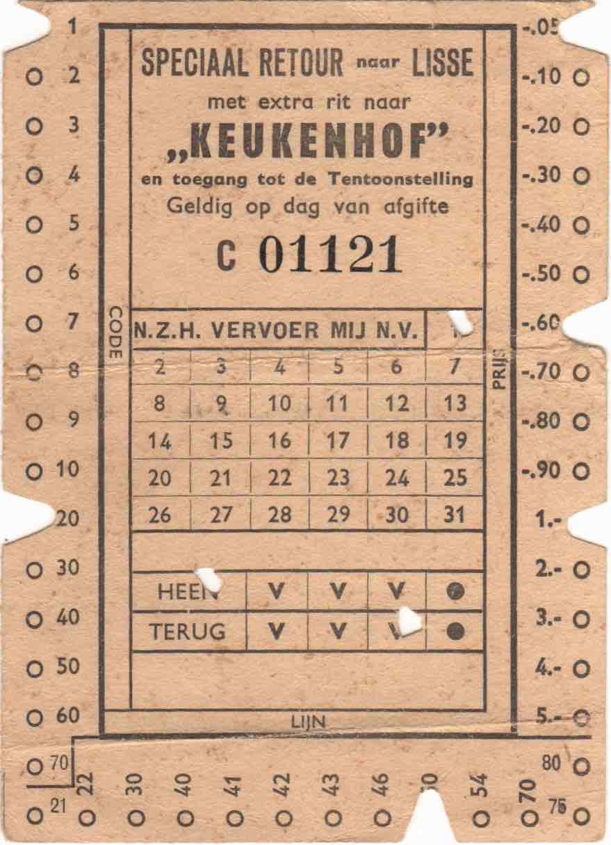 ticket for NZH bus and entrance to Keukenhof